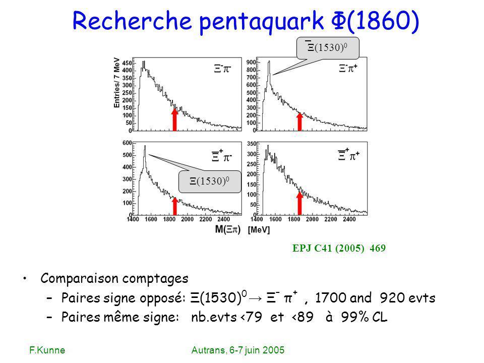 F.KunneAutrans, 6-7 juin 2005 Recherche pentaquark Φ(1860) Comparaison comptages –Paires signe opposé: Ξ(1530) 0 Ξ – π +, 1700 and 920 evts –Paires mê