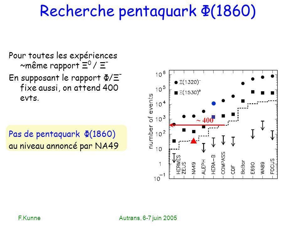 F.KunneAutrans, 6-7 juin 2005 Pour toutes les expériences ~même rapport Ξ 0 / Ξ – En supposant le rapport Φ/Ξ – fixe aussi, on attend 400 evts. Pas de