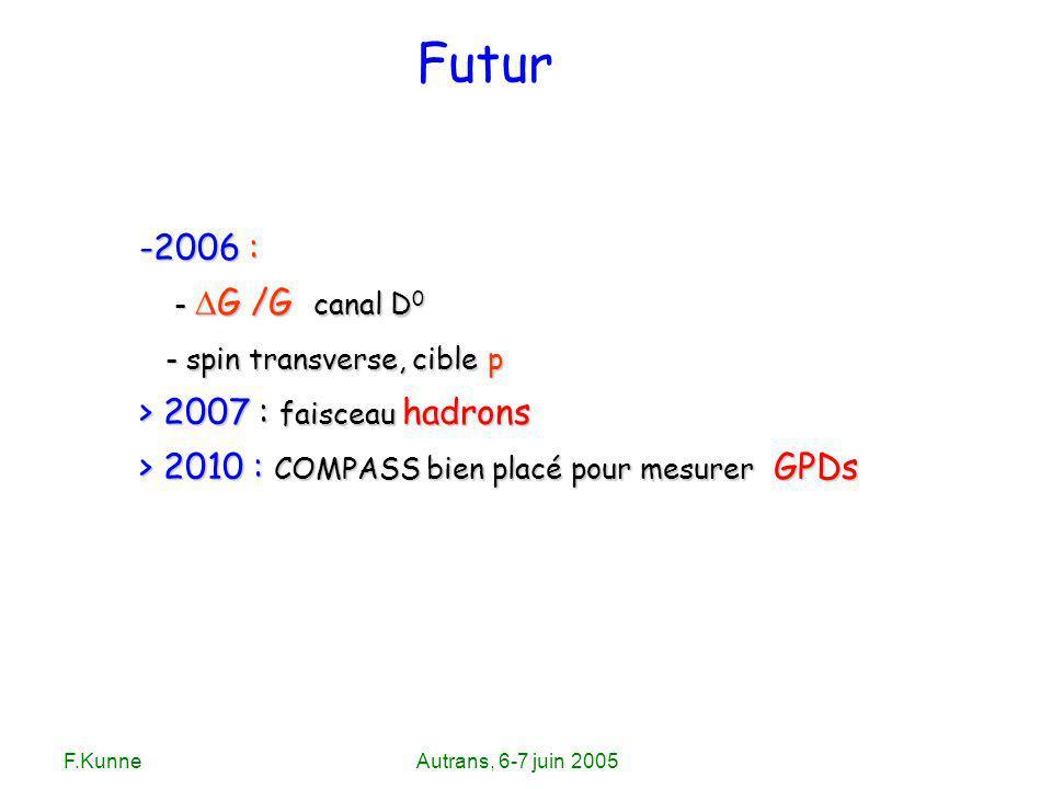 F.KunneAutrans, 6-7 juin 2005 Futur -2006 : - G /G canal D 0 - G /G canal D 0 - spin transverse, cible p - spin transverse, cible p > 2007 : faisceau
