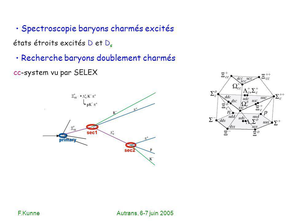F.KunneAutrans, 6-7 juin 2005 Spectroscopie baryons charmés excités Recherche baryons doublement charmés cc-system vu par SELEX états étroits excités