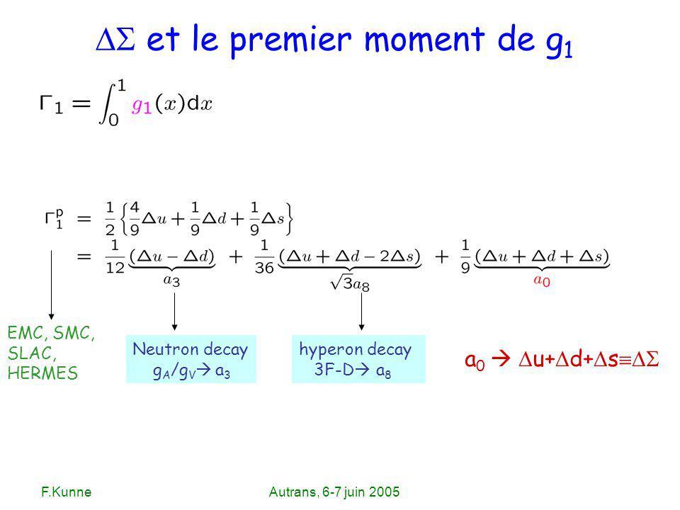 F.KunneAutrans, 6-7 juin 2005 et le premier moment de g 1 Neutron decay g A /g V a 3 hyperon decay 3F-D a 8 a 0 u+ d+ s EMC, SMC, SLAC, HERMES