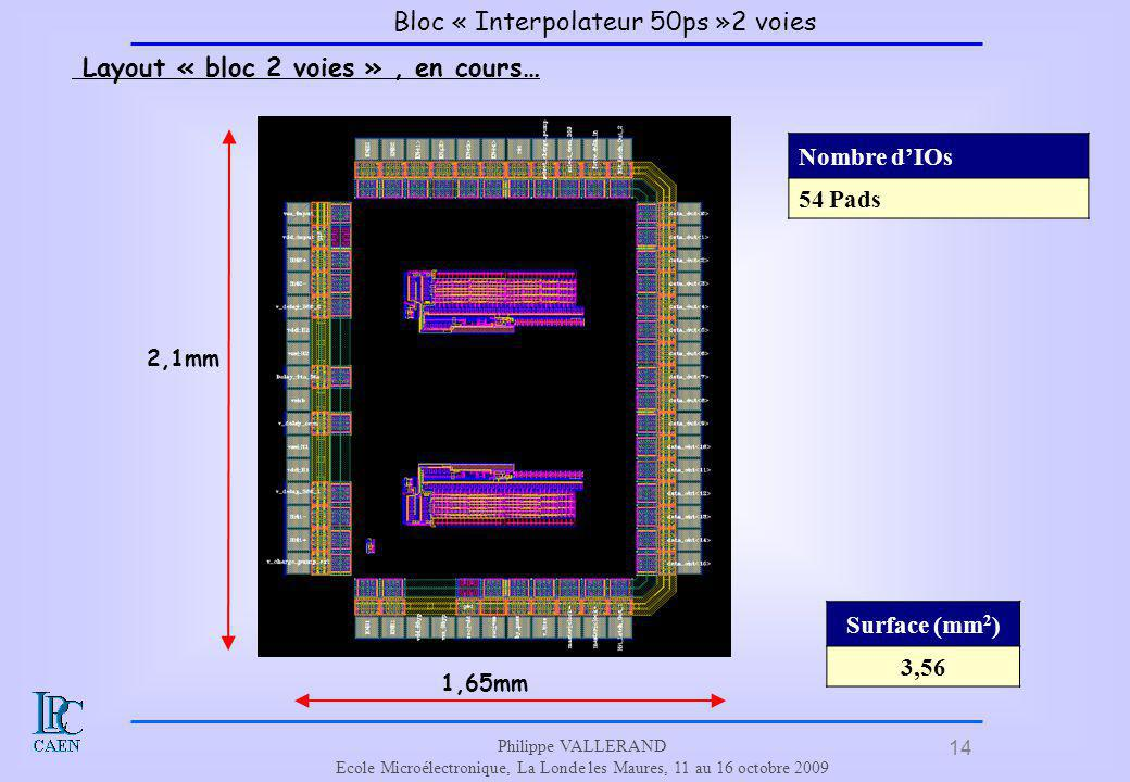 14 Philippe VALLERAND Ecole Microélectronique, La Londe les Maures, 11 au 16 octobre 2009 Bloc « Interpolateur 50ps »2 voies Nombre dIOs 54 Pads Layou