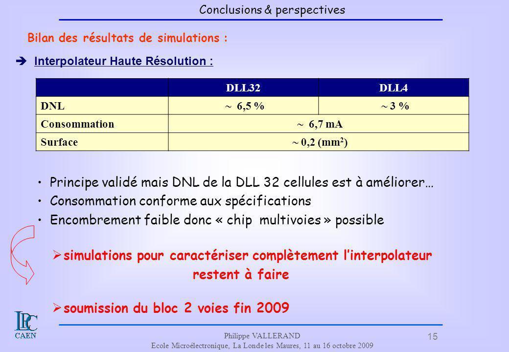 15 Philippe VALLERAND Ecole Microélectronique, La Londe les Maures, 11 au 16 octobre 2009 Bilan des résultats de simulations : Interpolateur Haute Rés