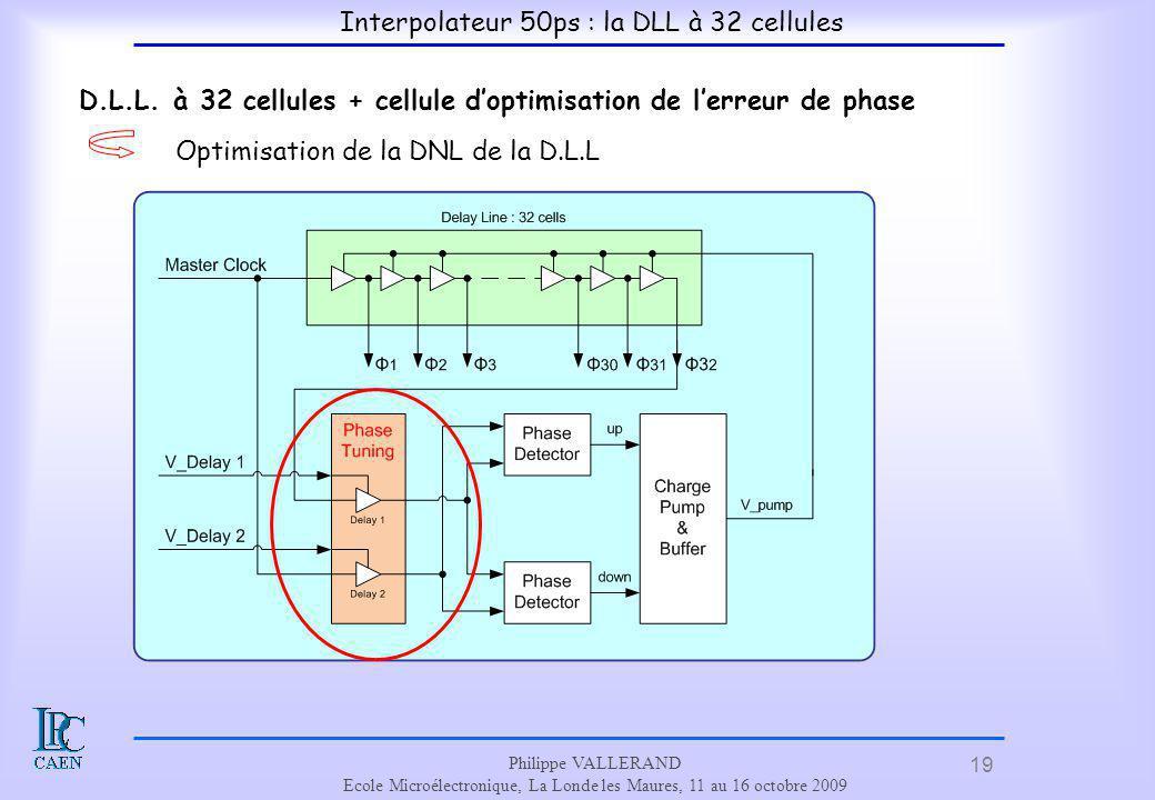 19 Philippe VALLERAND Ecole Microélectronique, La Londe les Maures, 11 au 16 octobre 2009 D.L.L. à 32 cellules + cellule doptimisation de lerreur de p