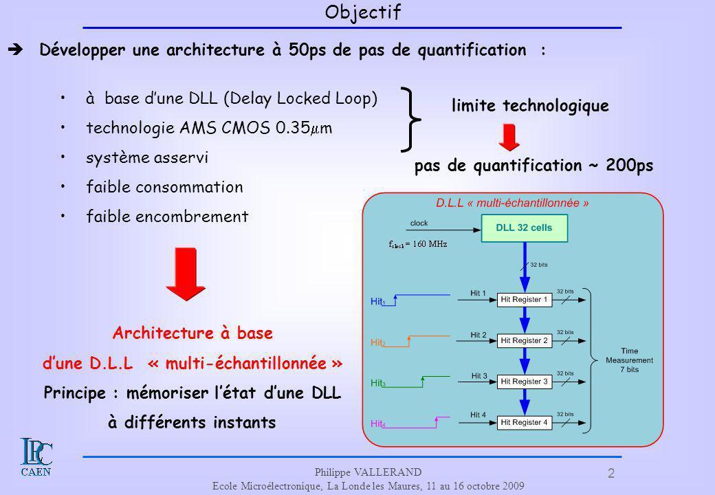 2 Philippe VALLERAND Ecole Microélectronique, La Londe les Maures, 11 au 16 octobre 2009 Objectif Développer une architecture à 50ps de pas de quantif