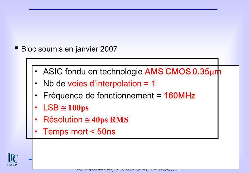 28 Philippe VALLERAND Ecole Microélectronique, La Londe les Maures, 11 au 16 octobre 2009 Le cahier des charges de linterpolateur de temps ASIC fondu