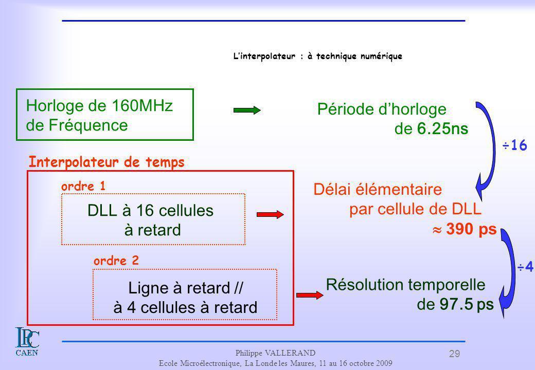 29 Philippe VALLERAND Ecole Microélectronique, La Londe les Maures, 11 au 16 octobre 2009 Linterpolateur : à technique numérique Délai élémentaire par