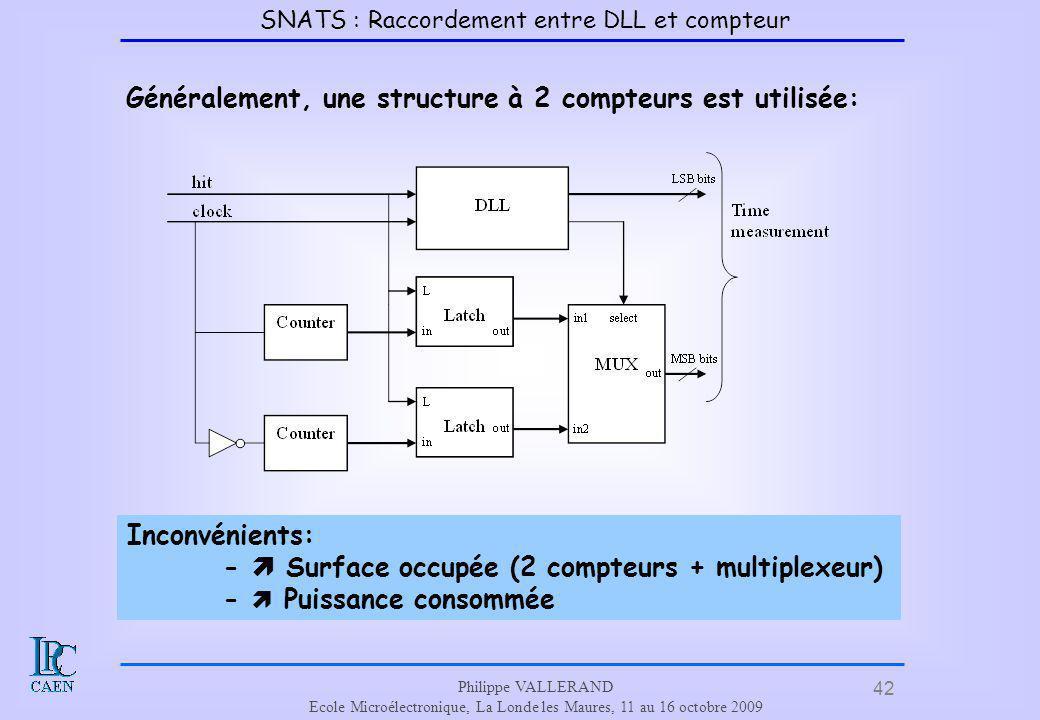 42 Philippe VALLERAND Ecole Microélectronique, La Londe les Maures, 11 au 16 octobre 2009 Généralement, une structure à 2 compteurs est utilisée: Inco