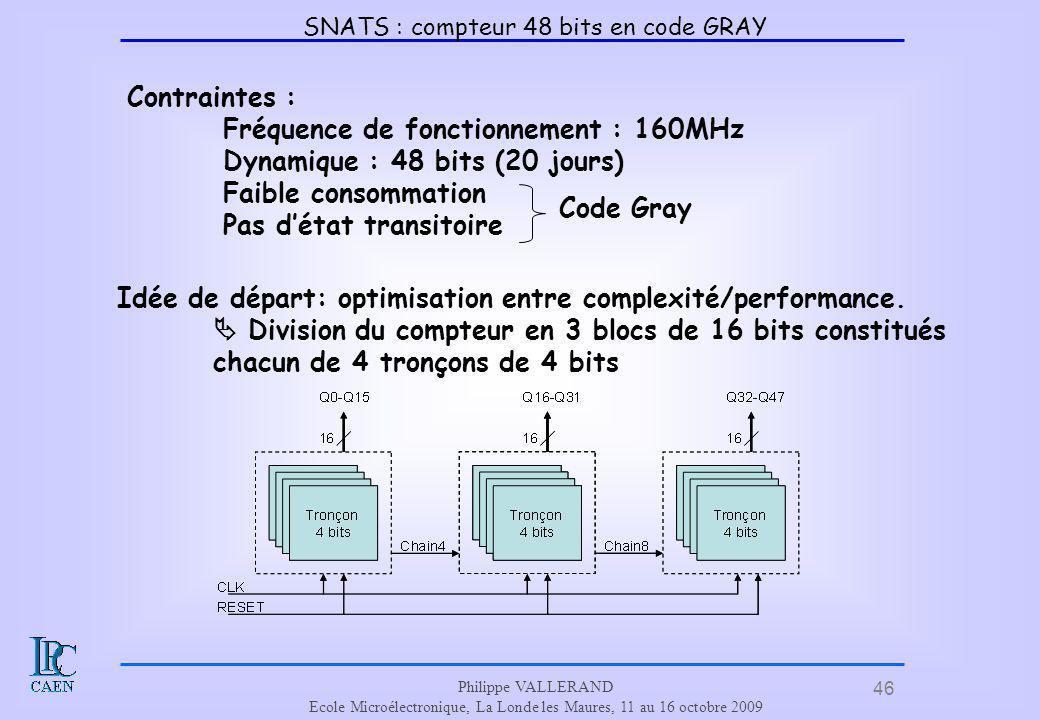 46 Philippe VALLERAND Ecole Microélectronique, La Londe les Maures, 11 au 16 octobre 2009 Contraintes : Fréquence de fonctionnement : 160MHz Dynamique