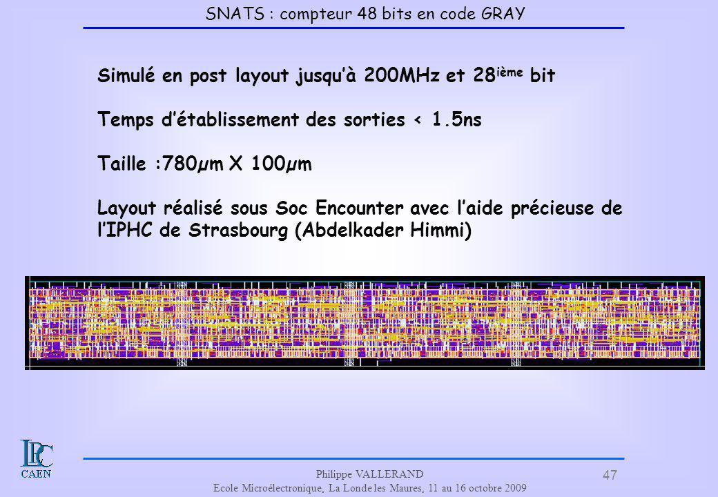 47 Philippe VALLERAND Ecole Microélectronique, La Londe les Maures, 11 au 16 octobre 2009 Simulé en post layout jusquà 200MHz et 28 ième bit Temps dét