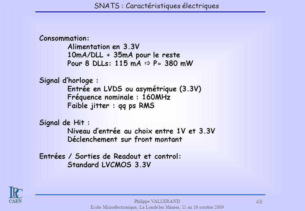 49 Philippe VALLERAND Ecole Microélectronique, La Londe les Maures, 11 au 16 octobre 2009 Consommation: Alimentation en 3.3V 10mA/DLL + 35mA pour le r