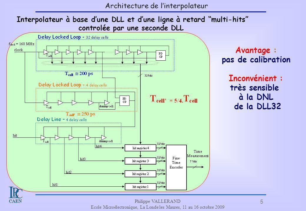 5 Philippe VALLERAND Ecole Microélectronique, La Londe les Maures, 11 au 16 octobre 2009 Avantage : pas de calibration Inconvénient : très sensible à