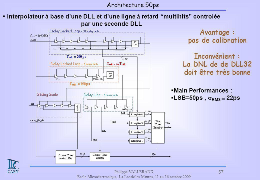 57 Philippe VALLERAND Ecole Microélectronique, La Londe les Maures, 11 au 16 octobre 2009 Avantage : pas de calibration Inconvénient : La DNL de de DL