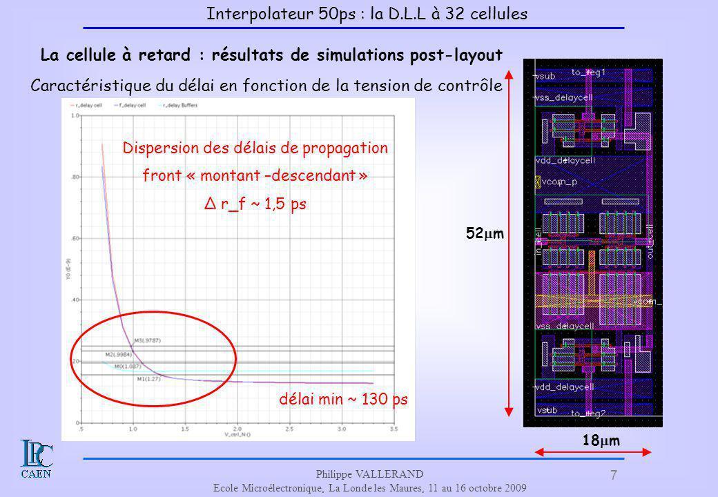 7 Philippe VALLERAND Ecole Microélectronique, La Londe les Maures, 11 au 16 octobre 2009 Caractéristique du délai en fonction de la tension de contrôl