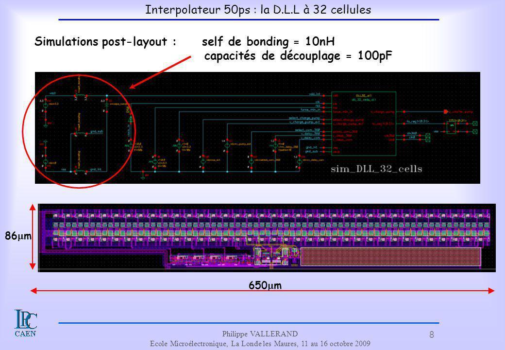 8 Philippe VALLERAND Ecole Microélectronique, La Londe les Maures, 11 au 16 octobre 2009 Simulations post-layout : self de bonding = 10nH capacités de