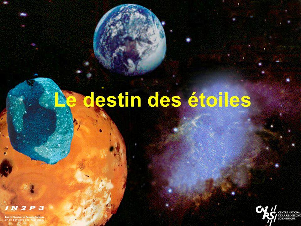 Labondance des éléments CSNSM CNRS-IN2P3 Li Be B H D Abondance relative 1 0,01 10 4 100 10 8 10 6 10 Masse atomique 050100150200250 N=50 N=82 N=126 C, O, Ne, Mg, Si… He groupe du fer L L L R R R He