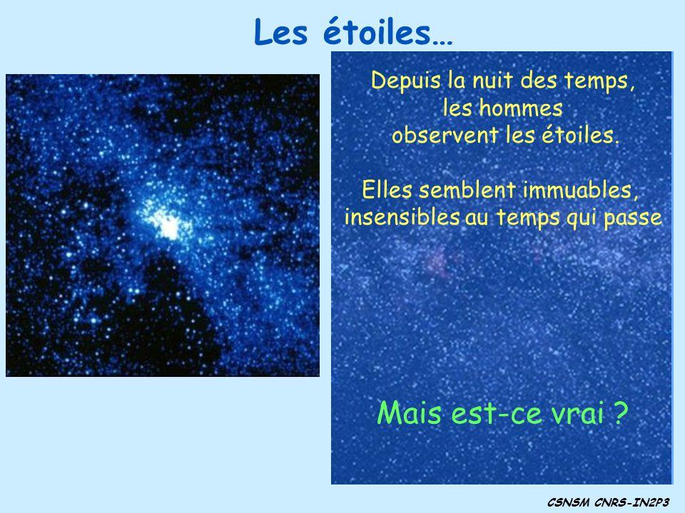 Le destin des étoiles… CSNSM CNRS-IN2P3 Naine brune Séquence principale H Température Millions ° 10 Durée (ans) 10 milliards 100 millions Densité/cm 3 Naine blanche 1 M supernova Quelques secondes 100 100 millions 100 kg Géante rouge H He supergéantes 2 M 600 10 000 1 100 tonnes He H C,O He H Fe 1000… 1 100 1000 tonnes