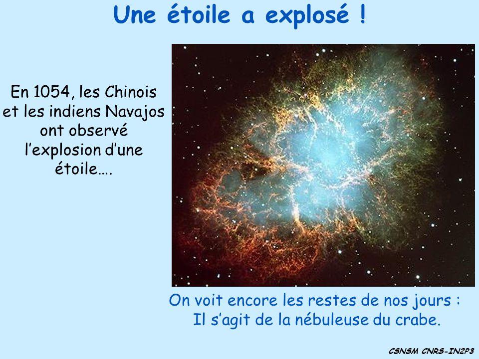 Une étoile a explosé ! En 1054, les Chinois et les indiens Navajos ont observé lexplosion dune étoile…. CSNSM CNRS-IN2P3 On voit encore les restes de
