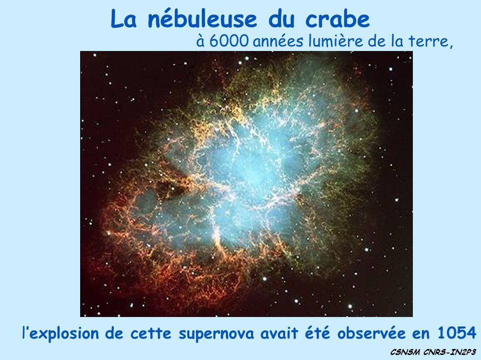 La nébuleuse du crabe à 6000 années lumière de la terre, lexplosion de cette supernova avait été observée en 1054 CSNSM CNRS-IN2P3