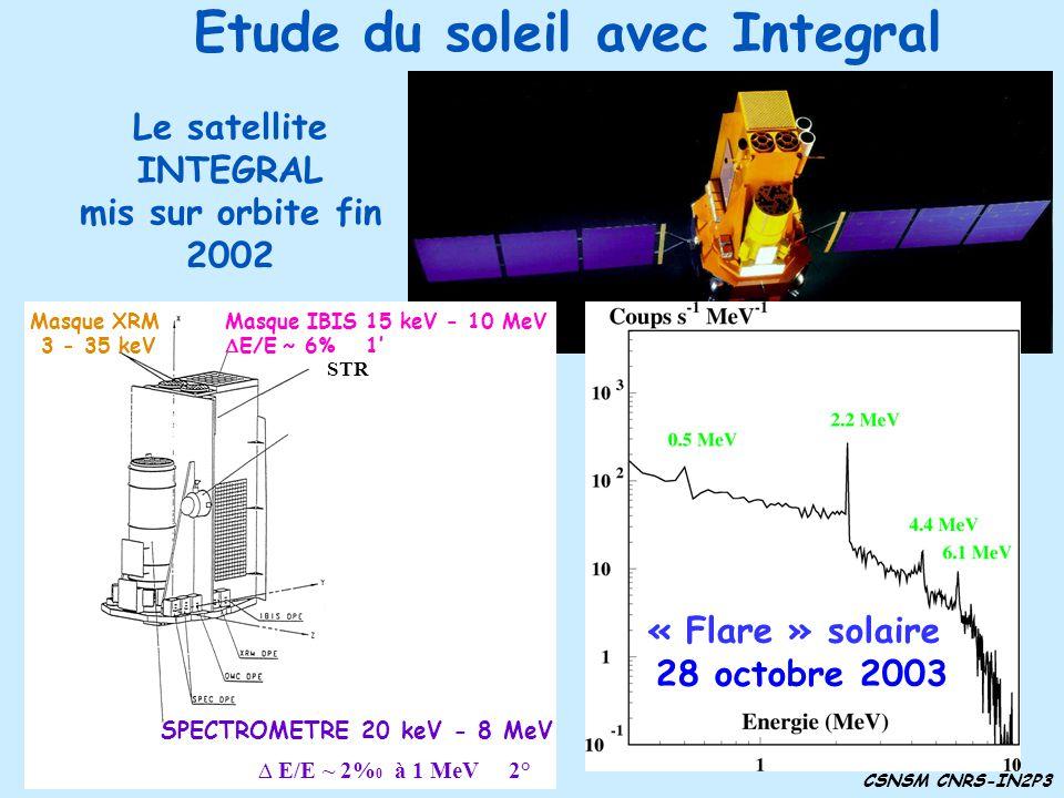 Etude du soleil avec Integral CSNSM CNRS-IN2P3 Masque IBIS 15 keV - 10 MeV E/E ~ 6% 1 Masque XRM 3 - 35 keV STR SPECTROMETRE 20 keV - 8 MeV E/E ~ 2% 0
