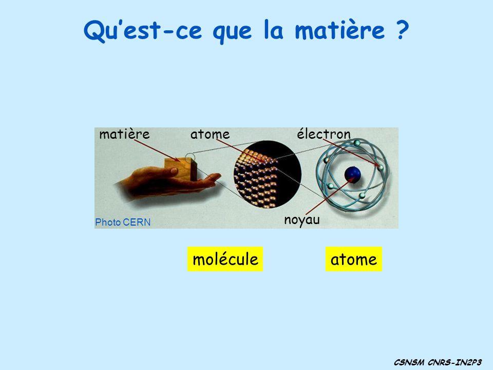 Quelques sites web sur les métiers scientifiques http://www.sg.cnrs.fr/drh/publi/pdf/CNRS-metiers.pdf http://www.sg.cnrs.fr/drh/publi/pdf/CNRS-metiers-fiches.pdf http://www.int-evry.fr/femmes_et_sciences/diaporama/Fillesetgarcons.htm http://www.elles-en-sciences.org/home.php