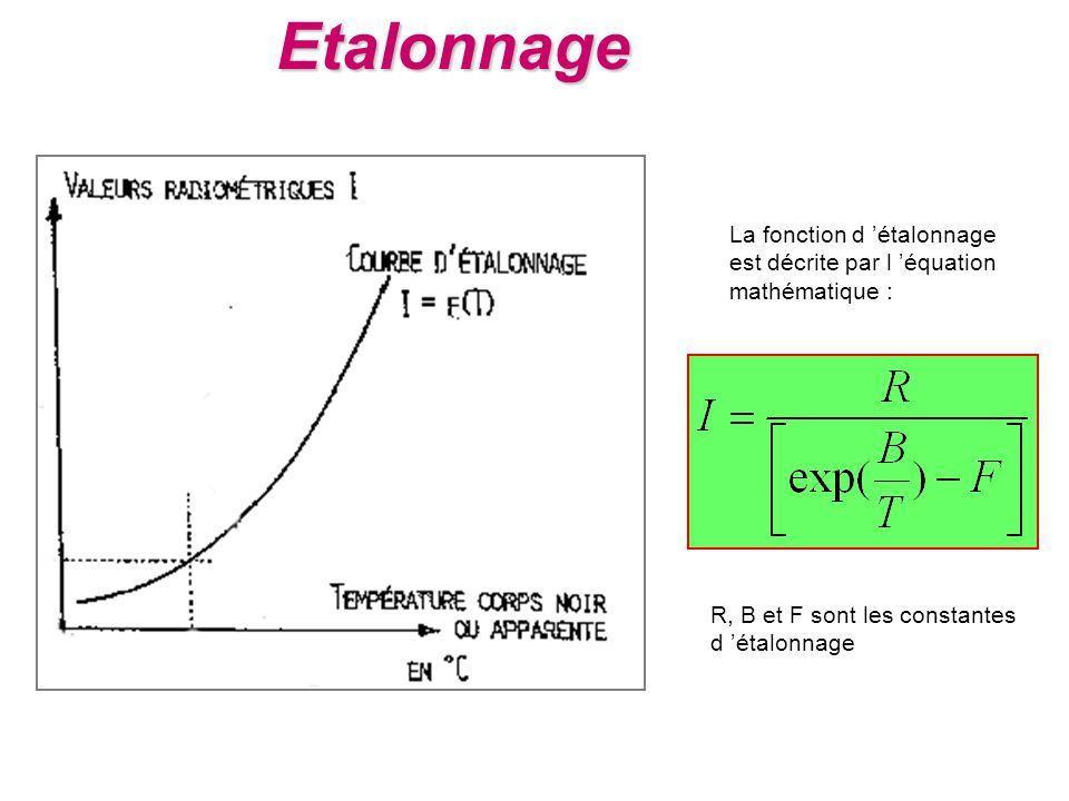 La fonction d étalonnage est décrite par l équation mathématique : R, B et F sont les constantes d étalonnageEtalonnage