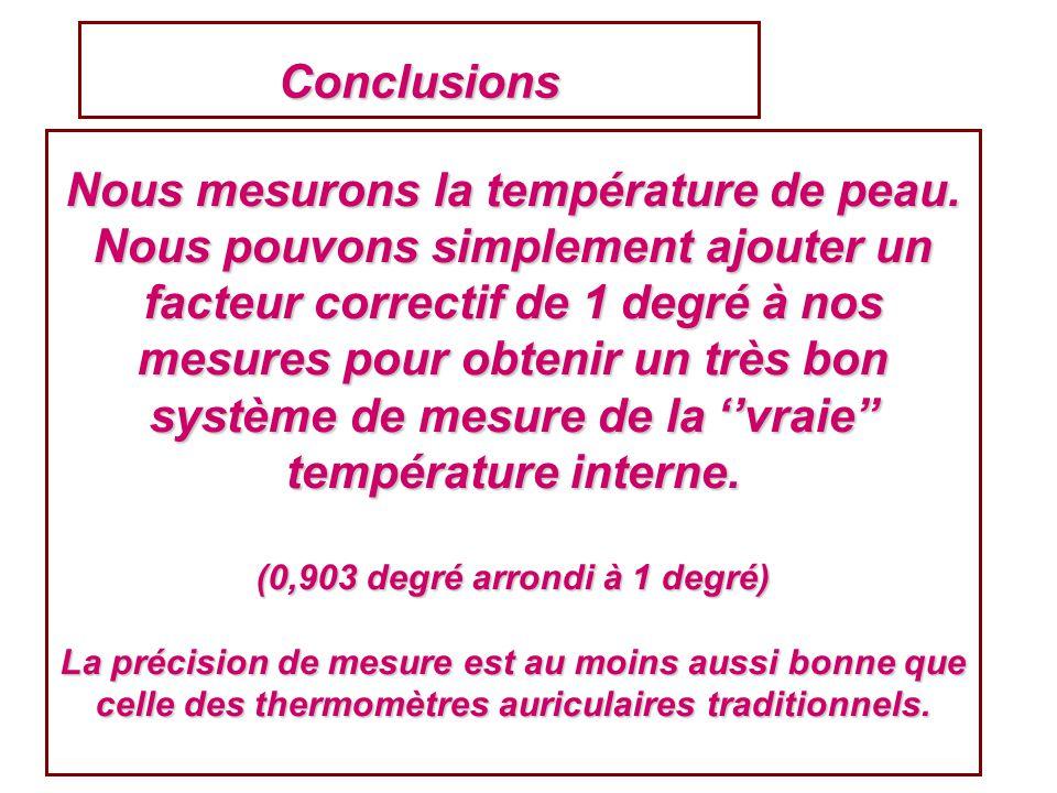 Conclusions Nous mesurons la température de peau. Nous pouvons simplement ajouter un facteur correctif de 1 degré à nos mesures pour obtenir un très b