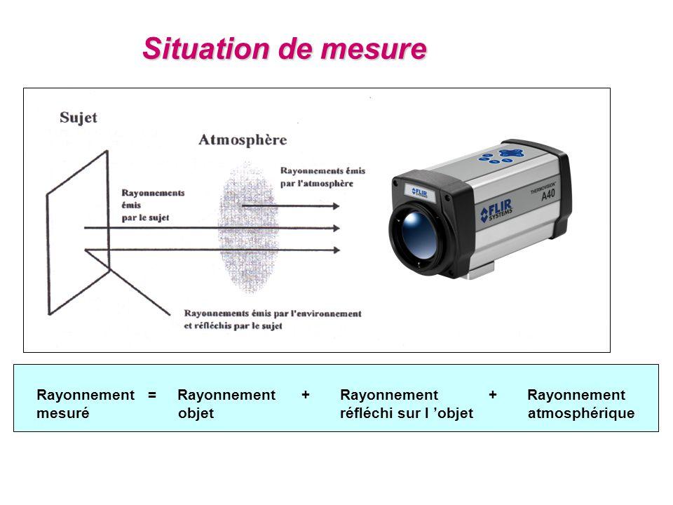 Rayonnement = Rayonnement + Rayonnement + Rayonnement mesuré objet réfléchi sur l objet atmosphérique Situation de mesure