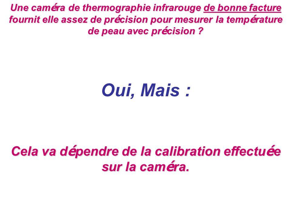 Image thermique (W/m²/srd) Objet Environnement de lobjet Atmosphère Distance Image de luminance objet (W/m²/srd) Lopérateur entre manuellement des paramètres de description de lobjet Image de température K/°C/°F FLIR Systems procède à létalonnage Appareillage de thermographie