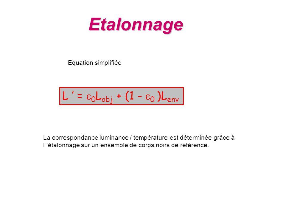 Equation simplifiée L = 0 L obj + (1 - 0 )L env La correspondance luminance / température est déterminée grâce à l étalonnage sur un ensemble de corps