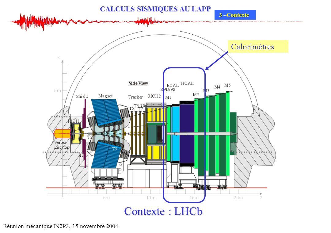 CALCULS SISMIQUES AU LAPP Réunion mécanique IN2P3, 15 novembre 2004 Contexte : LHCb 3 –Contexte 3 –Contexte Calorimètres