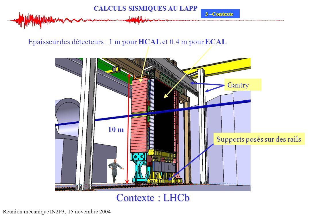 CALCULS SISMIQUES AU LAPP Réunion mécanique IN2P3, 15 novembre 2004 Contexte : LHCb 10 m Epaisseur des détecteurs : 1 m pour HCAL et 0.4 m pour ECAL S