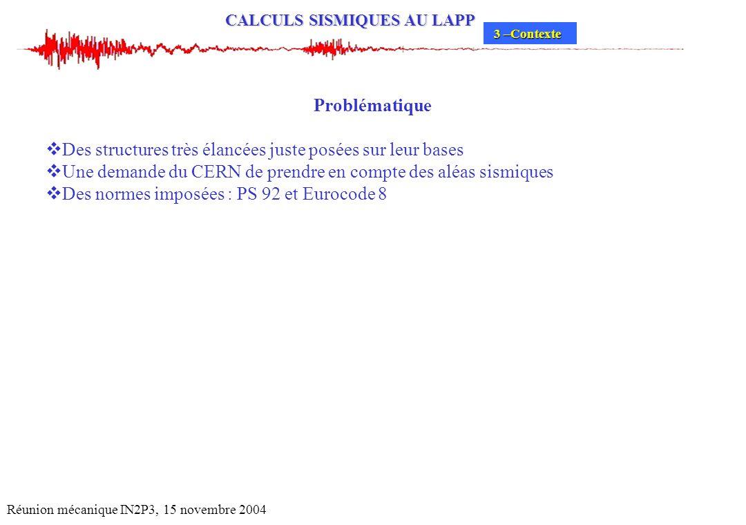 CALCULS SISMIQUES AU LAPP Réunion mécanique IN2P3, 15 novembre 2004 Problématique Des structures très élancées juste posées sur leur bases Une demande