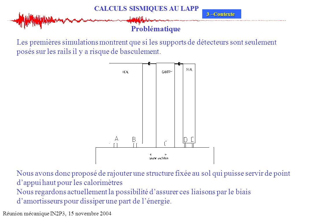 CALCULS SISMIQUES AU LAPP Réunion mécanique IN2P3, 15 novembre 2004 Problématique Les premières simulations montrent que si les supports de détecteurs