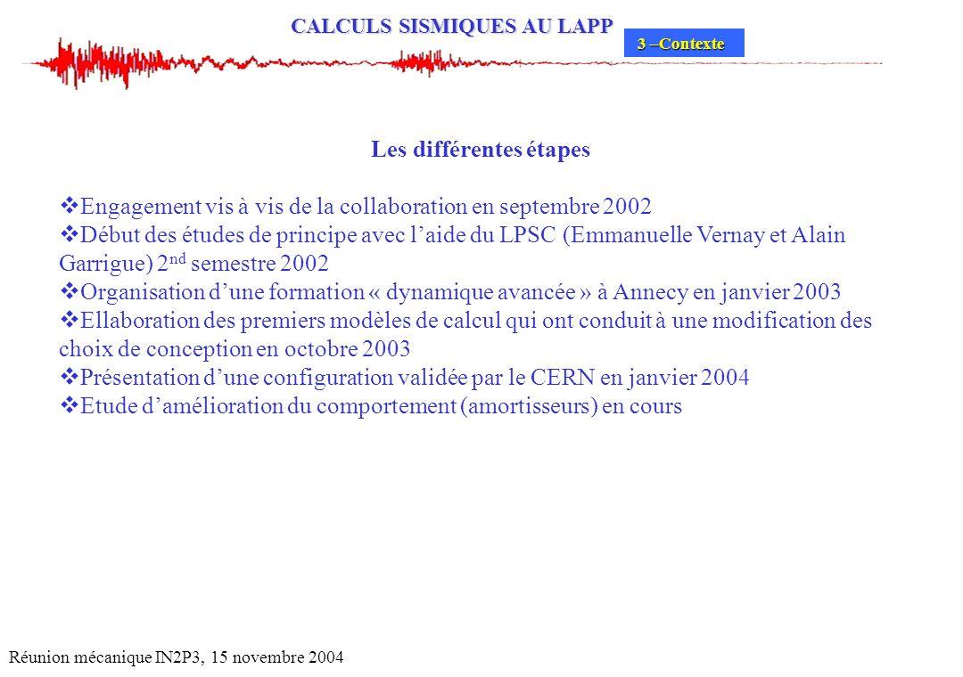 CALCULS SISMIQUES AU LAPP Réunion mécanique IN2P3, 15 novembre 2004 Les différentes étapes Engagement vis à vis de la collaboration en septembre 2002