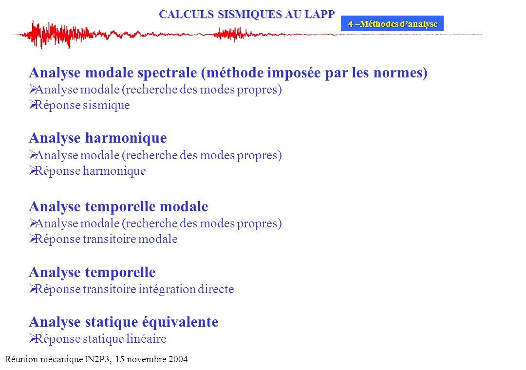 CALCULS SISMIQUES AU LAPP Réunion mécanique IN2P3, 15 novembre 2004 Analyse modale spectrale (méthode imposée par les normes) Analyse modale (recherch