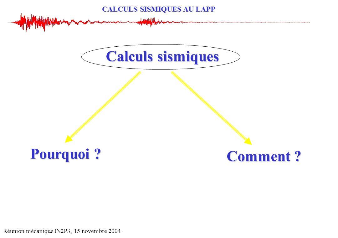 CALCULS SISMIQUES AU LAPP Réunion mécanique IN2P3, 15 novembre 2004 Pourquoi ? Comment ? Calculs sismiques