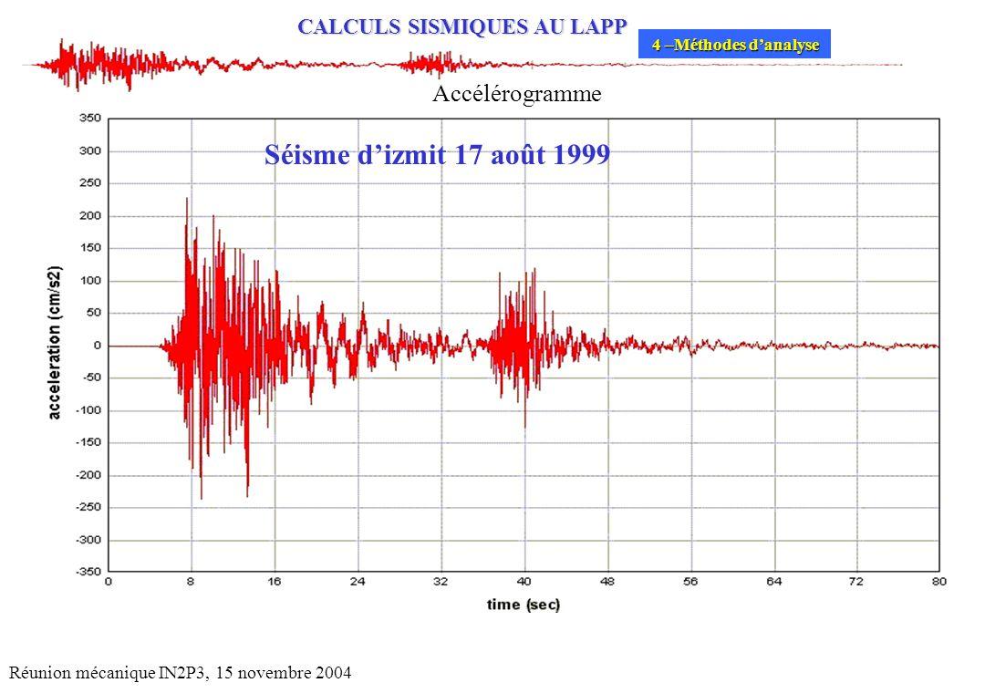 CALCULS SISMIQUES AU LAPP Réunion mécanique IN2P3, 15 novembre 2004 Séisme dizmit 17 août 1999 Accélérogramme 4 –Méthodes danalyse 4 –Méthodes danalys