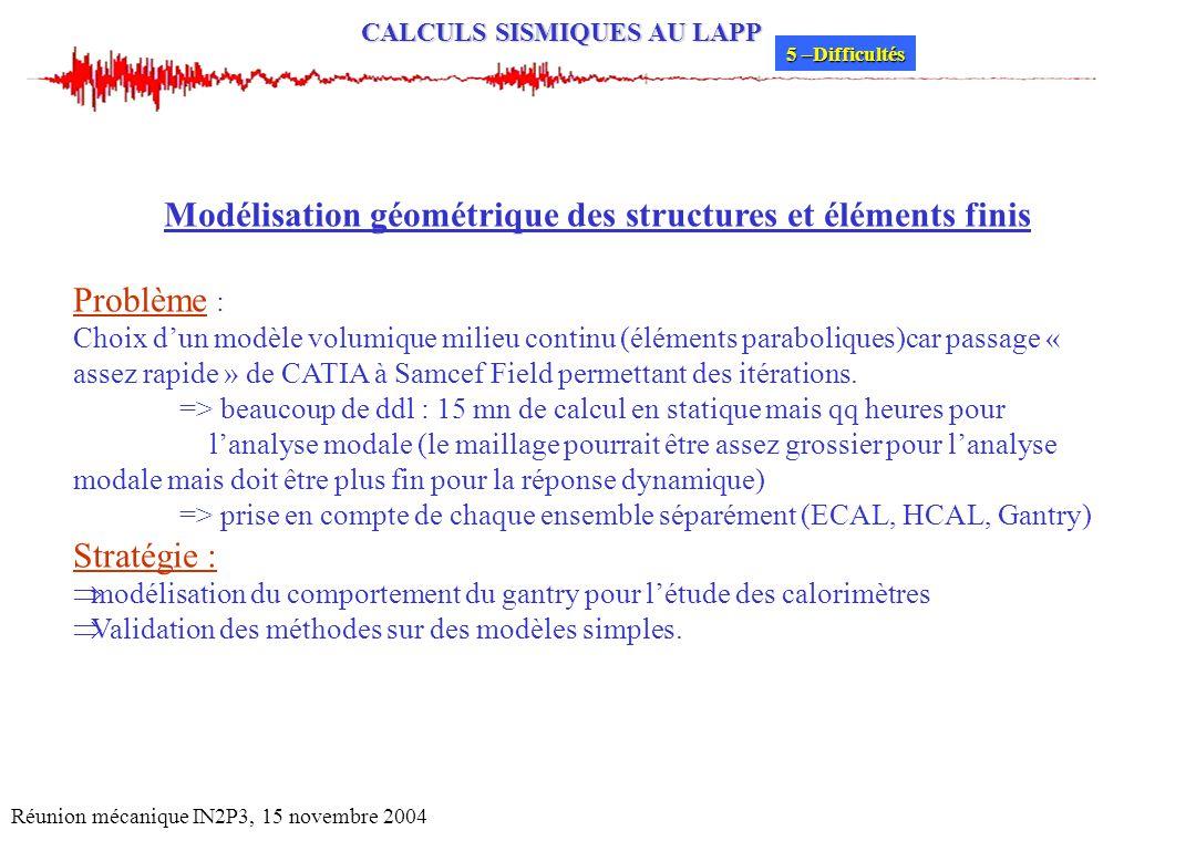 CALCULS SISMIQUES AU LAPP Réunion mécanique IN2P3, 15 novembre 2004 Modélisation géométrique des structures et éléments finis Problème : Choix dun mod