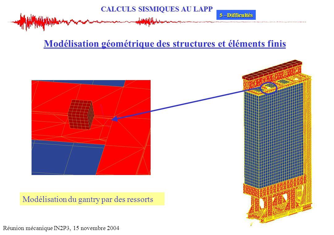 CALCULS SISMIQUES AU LAPP Réunion mécanique IN2P3, 15 novembre 2004 Modélisation géométrique des structures et éléments finis Modélisation du gantry p