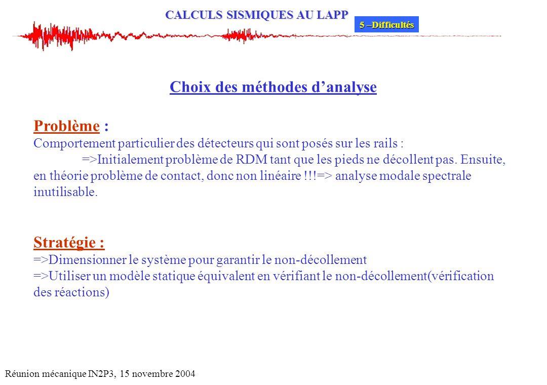 CALCULS SISMIQUES AU LAPP Réunion mécanique IN2P3, 15 novembre 2004 Choix des méthodes danalyse Problème : Comportement particulier des détecteurs qui