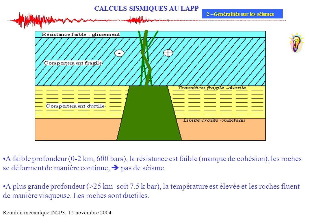 CALCULS SISMIQUES AU LAPP Réunion mécanique IN2P3, 15 novembre 2004 A faible profondeur (0-2 km, 600 bars), la résistance est faible (manque de cohési