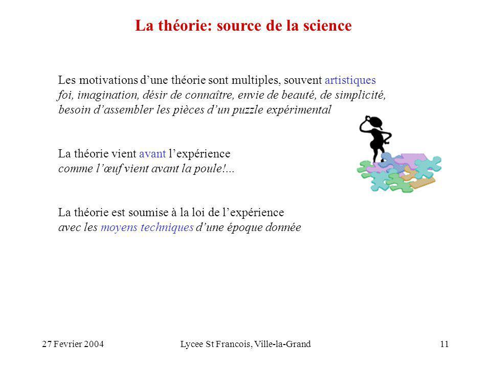 27 Fevrier 2004Lycee St Francois, Ville-la-Grand11 La théorie: source de la science Les motivations dune théorie sont multiples, souvent artistiques f