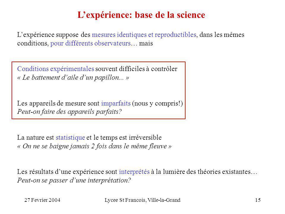 27 Fevrier 2004Lycee St Francois, Ville-la-Grand15 Lexpérience: base de la science Lexpérience suppose des mesures identiques et reproductibles, dans