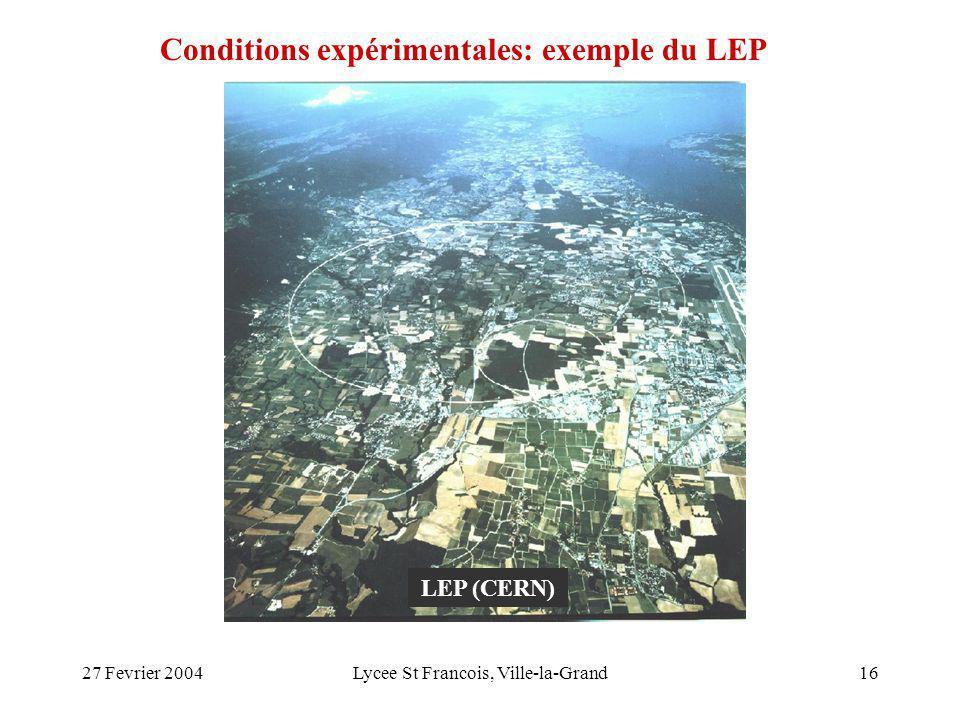 27 Fevrier 2004Lycee St Francois, Ville-la-Grand16 LEP (CERN) Conditions expérimentales: exemple du LEP