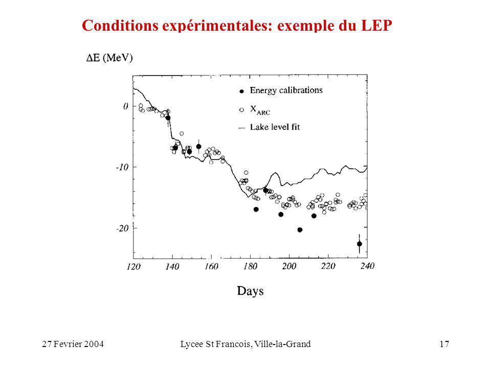 27 Fevrier 2004Lycee St Francois, Ville-la-Grand17 Conditions expérimentales: exemple du LEP