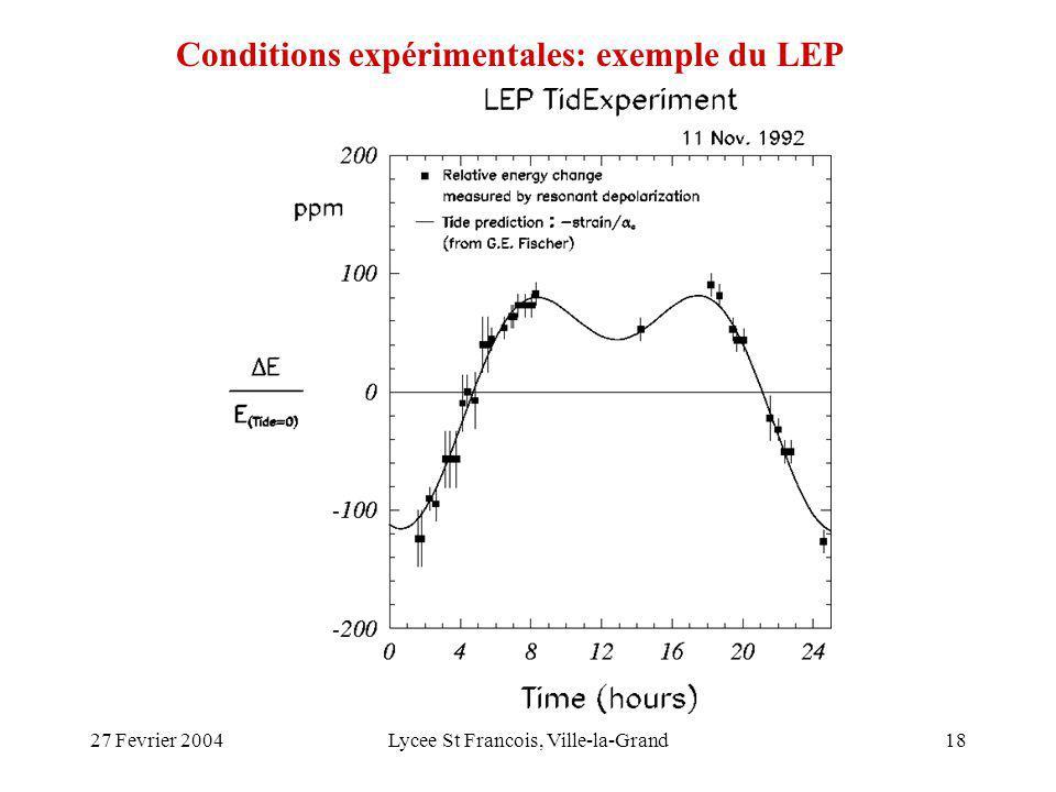 27 Fevrier 2004Lycee St Francois, Ville-la-Grand18 Conditions expérimentales: exemple du LEP