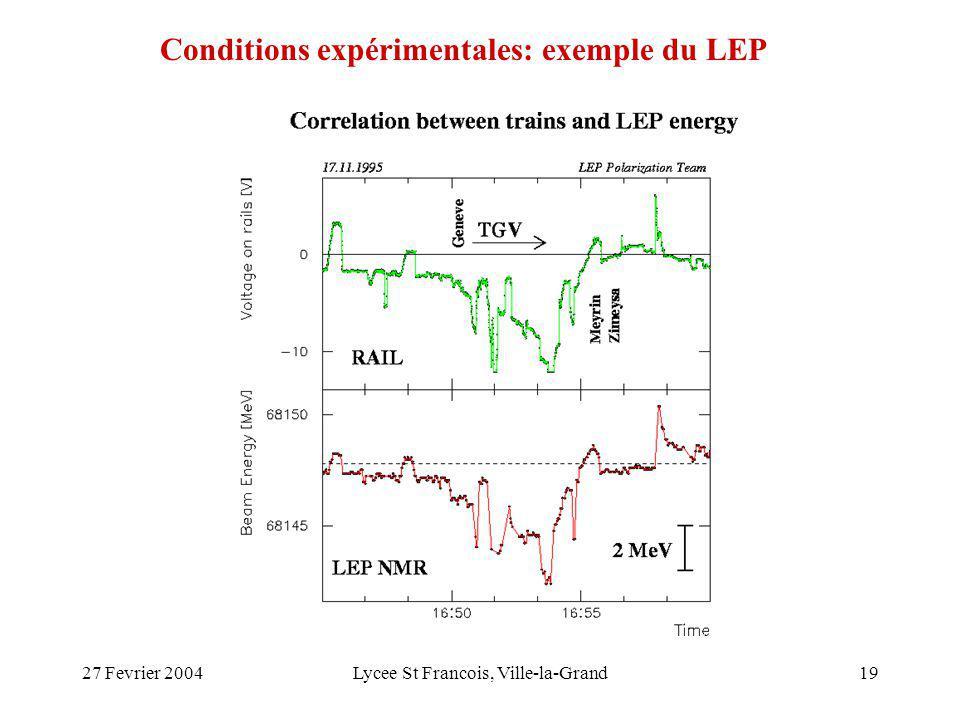 27 Fevrier 2004Lycee St Francois, Ville-la-Grand19 Conditions expérimentales: exemple du LEP