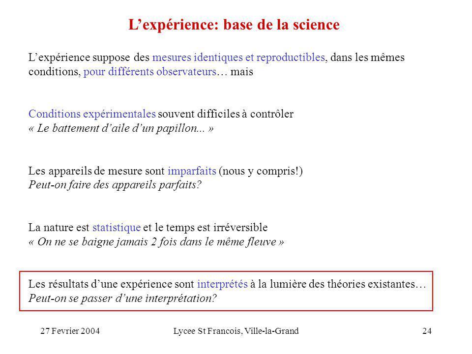 27 Fevrier 2004Lycee St Francois, Ville-la-Grand24 Lexpérience: base de la science Lexpérience suppose des mesures identiques et reproductibles, dans