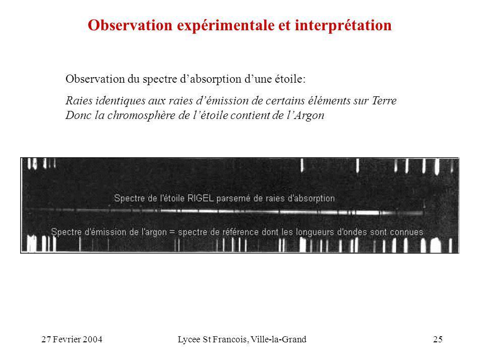 27 Fevrier 2004Lycee St Francois, Ville-la-Grand25 Observation expérimentale et interprétation Observation du spectre dabsorption dune étoile: Raies i
